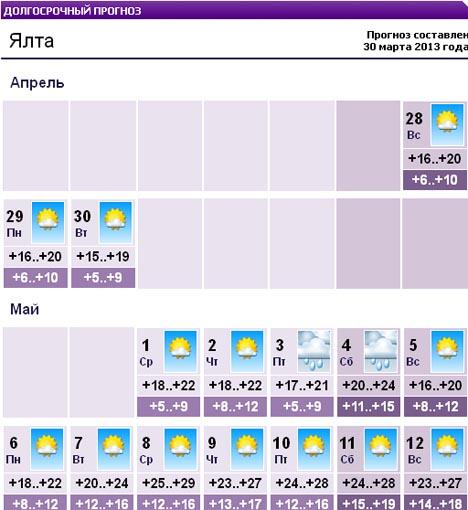 погода в Крыму на майские