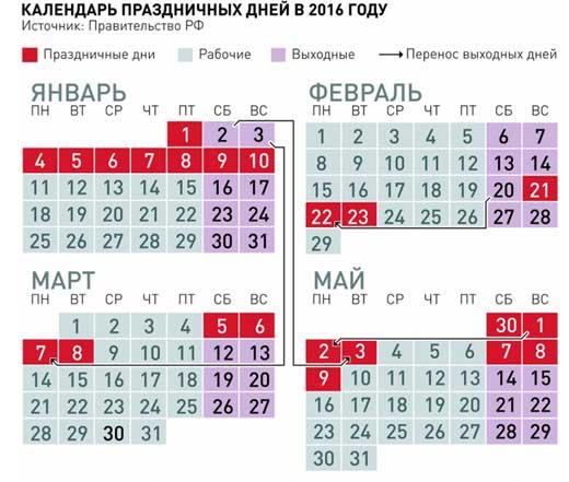 календарь выходных и праздничных дней